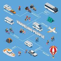 Traveling People Isometric Flowchart Vector Illustration