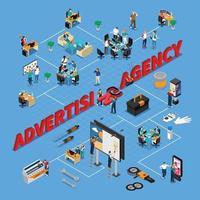 Advertising Agency Isometric Flowchart Vector Illustration