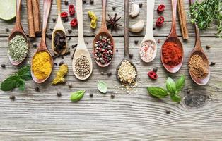 A selection of various colorful spices on a wooden table in spoons photo
