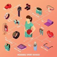 Wearable Sport Devices Flowchart Vector Illustration