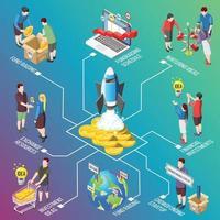 Crowdfunding Isometric Flowchart Vector Illustration
