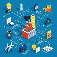 Electricity Isometric Chart Vector Illustration