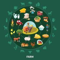 Farm Cartoon Round Composition Vector Illustration