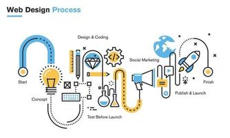 Flat line illustration of website design process from the idea through concept development, design development and coding, testing, SEO, social marketing, to publishing and launch. vector