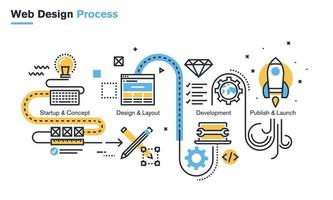 Flat line illustration of website design process from the idea through startup and concept, design and layout development, programming, quality assurance, optimization, to publishing and launch. vector