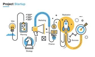Flat line illustration of business project startup process, from idea through planning and strategy, marketing, finance, to realization and success. Modern design vector concept for web banners and printed materials, isolated on white background.