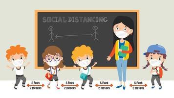 reglas de distancia social para niños vector