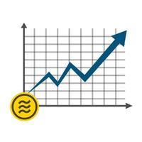 Tabla de crecimiento del concepto de moneda libra vector