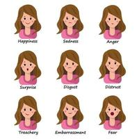 Vector set of female emotions The expression on his face The Avatar Girl Vector image in flat style