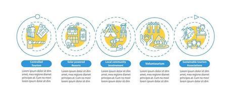Mejores prácticas de turismo sostenible plantilla de infografía vectorial vector