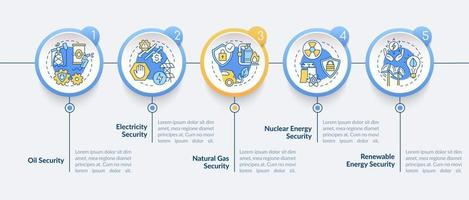 Energy safety types vector infographic template