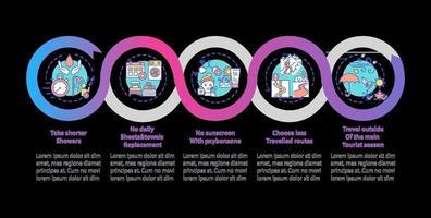 Plantilla de infografía de vector de ideas de turismo sostenible