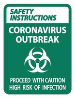 Safety Instructions Coronavirus Outbreak Sign vector