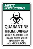 Safety Instructions Quarantine Infective Outbreak vector