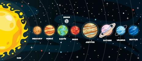 Colorful Planets Of Solar System vector