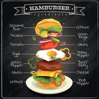 Ilustración de vector de infografía de ingredientes de hamburguesa