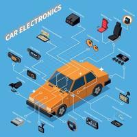 Ilustración de vector de composición isométrica de electrónica de coche