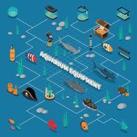 Ilustración de vector de diagrama de flujo isométrico de acuario