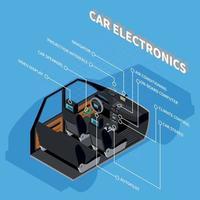 Ilustración de vector de concepto de electrónica de coche
