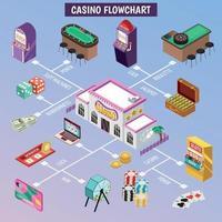 Casino Isometric Flowchart Vector Illustration