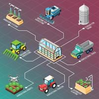 Agricultural Robots Isometric Flowchart Vector Illustration