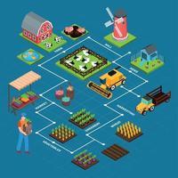 Farm Isometric Flowchart Vector Illustration