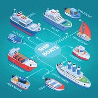 Ships Isometric Flowchart Vector Illustration