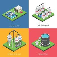 Water Purification 2x2 Design Concept Vector Illustration