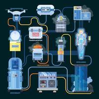 Cryonics Transplantation Flat Flowchart Vector Illustration