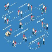 Family Problems Isometric Infographics Vector Illustration