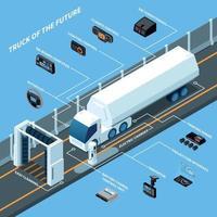 camión de futura composición isométrica ilustración vectorial vector