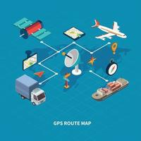 Ilustración de vector de diagrama de flujo de mapa de ruta gps