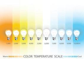 Light temperature scale vector