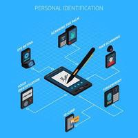 Personal Identification Isometric Composition Vector Illustration