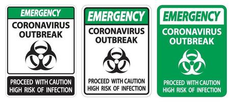Emergency Coronavirus Outbreak Sign vector