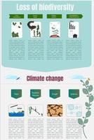 la pérdida de biodiversidad es un problema del ecosistema. extinción de vida silvestre debido a la pérdida de hábitat, especies invasoras, sobreexplotación, cambio climático y contaminación ilustración vectorial vector