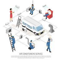 Air Conditioner Arrangement Flowchart Vector Illustration