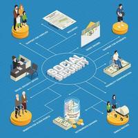 Social Security Isometric Flowchart Vector Illustration