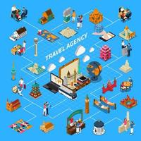 Travel Agency Isometric Flowchart Vector Illustration