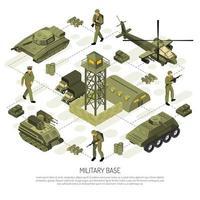 Isometric Military Base Flowchart Vector Illustration