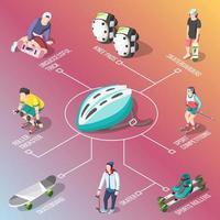 Roller And Skateboarders Isometric Flowchart Vector Illustration
