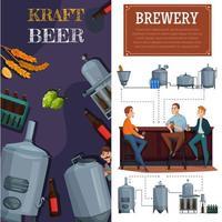 Ilustración de vector de banners de dibujos animados verticales de producción de cerveza