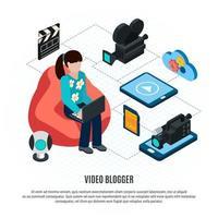 Vlogger Isometric Flowchart Background Vector Illustration