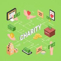 Charity Isometric Flowchart Vector Illustration