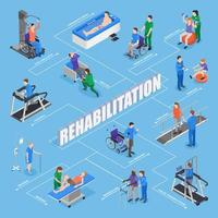 Physiotherapy Isometric Flowchart Vector Illustration