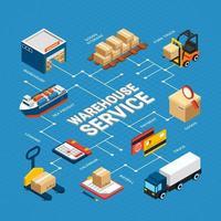 Logistics Isometric Infographics Vector Illustration
