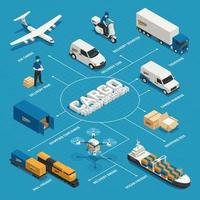 Cargo Transportation Isometric Flowchart Vector Illustration