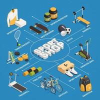 Sport Shop Isometric Flowchart Vector Illustration