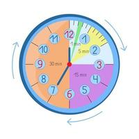 Clock learning time for kids Educational material for preschoolers and primary school students What time is it Vector illustration