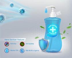 desinfectante de manos en gel vector
